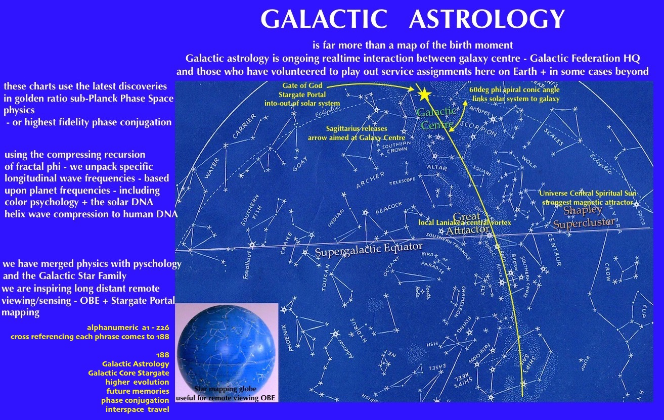 Chart construction interpretation galactic astrology academy realtime galactic astrology geenschuldenfo Images