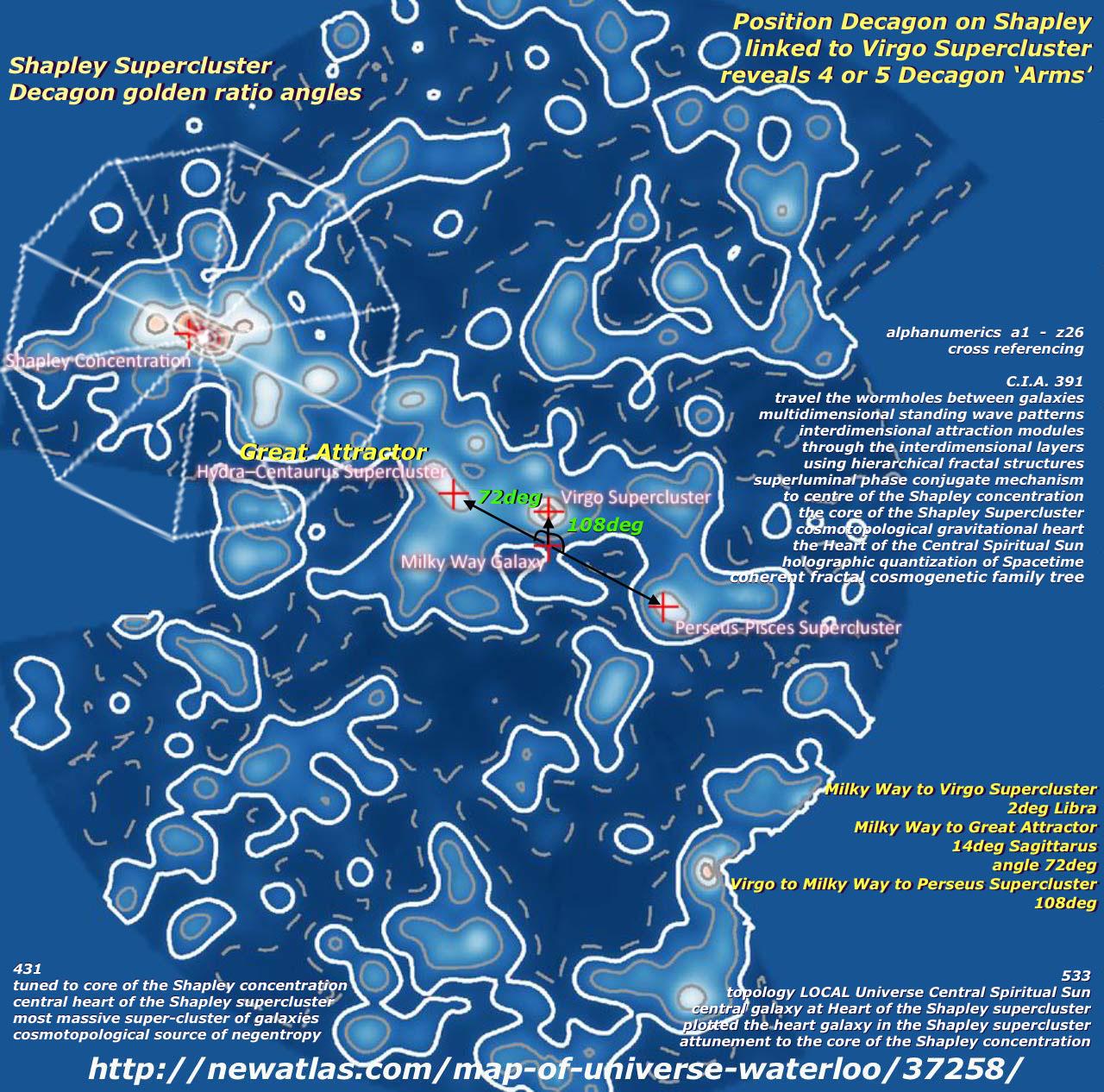 virgo supercluster map