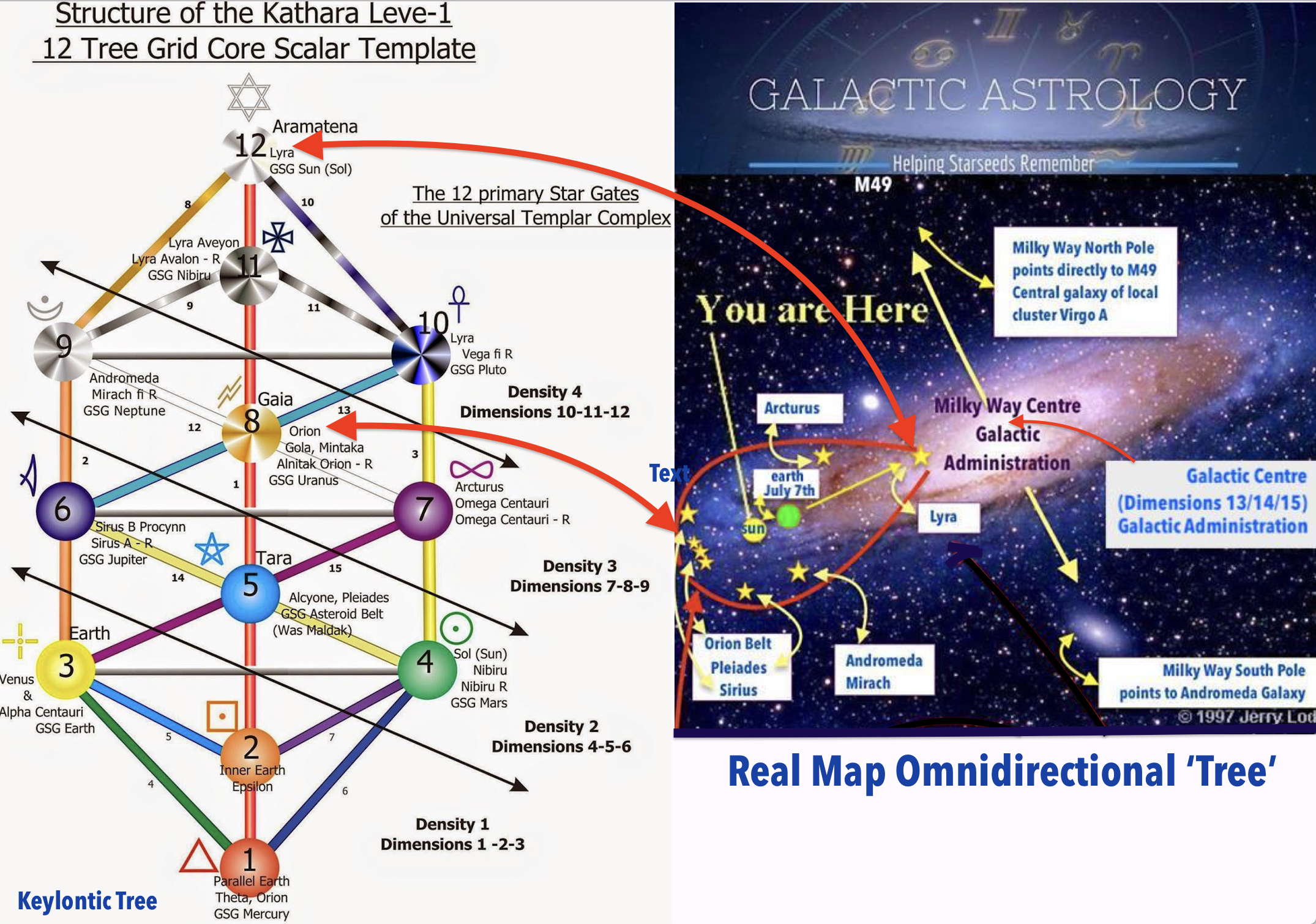 CHART OPTIONS + Prices – Galactic Astrology Academy