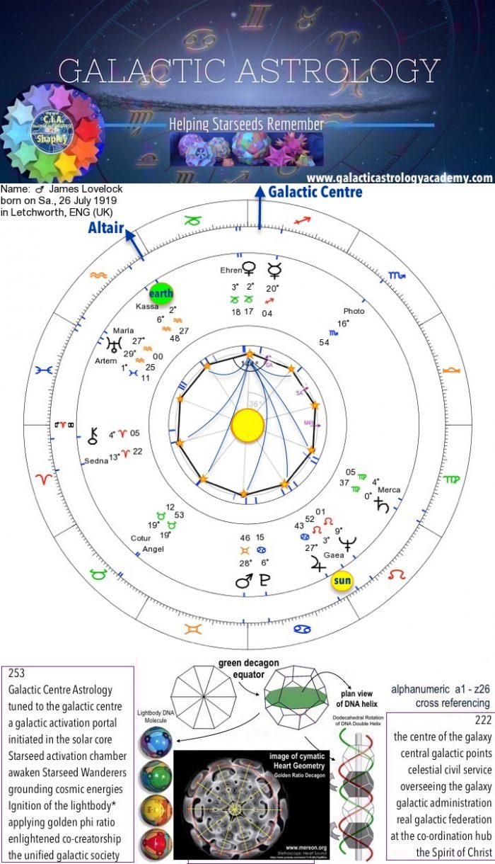 STARSEED – Galactic Astrology Academy