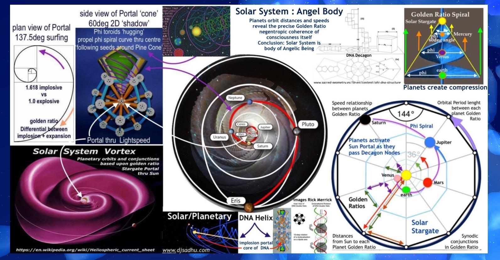 Galactic Astrology – Galactic Astrology Academy
